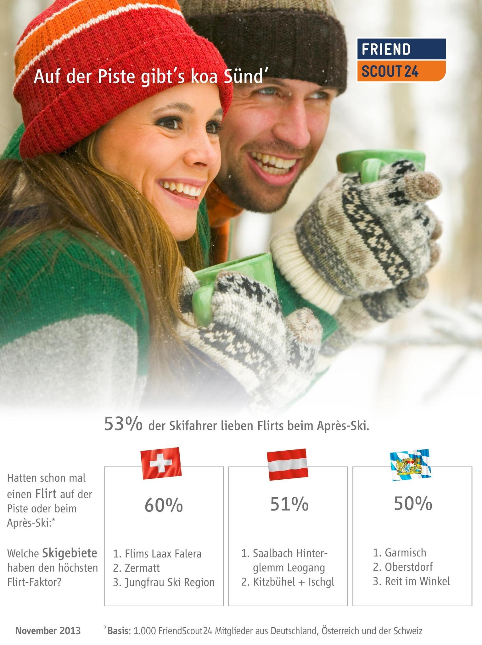 Friendscout24 Registrieren österreichisch