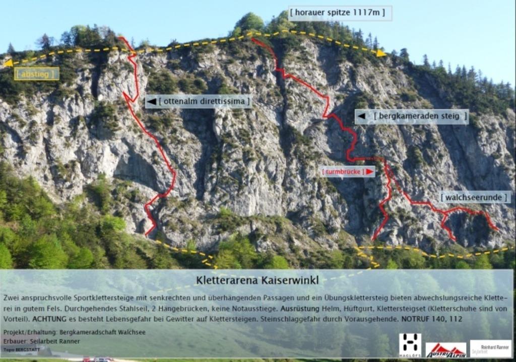 Klettersteig Walchsee : Klettersteige in kössen und weißbach telfs