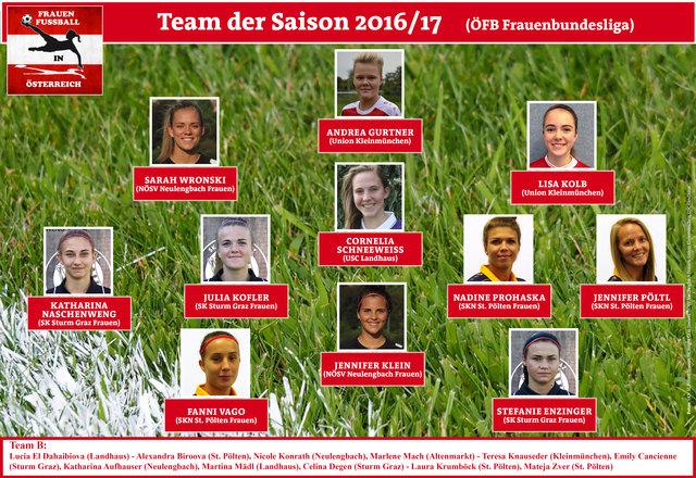Team der Saison - ÖFB Frauenbundesliga