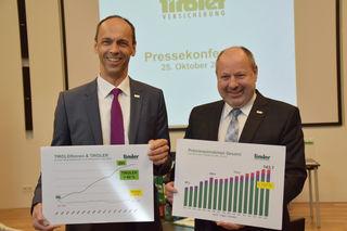 Franz Mair und Walter Schieferer präsentierten Top-Unternehmensdaten der Tiroler Versicherung