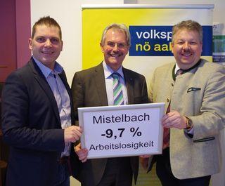 AK-Vizepräsident Josef Hager, Landtagspräsident Mag. Karl Wilfing, NÖAAB-Bezirksobmann Bgm Thomas Grießl.