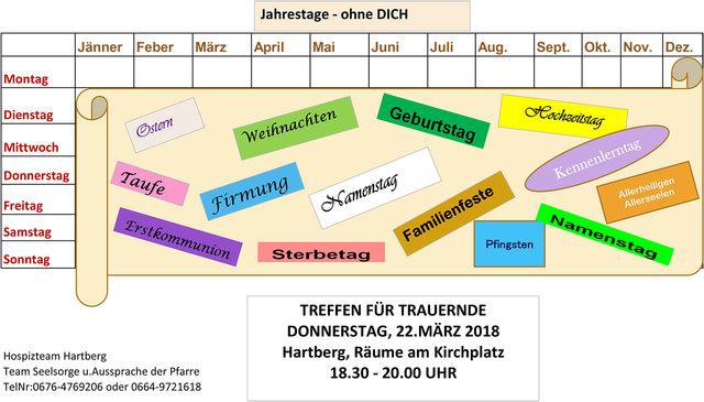 Hartberg Umgebung