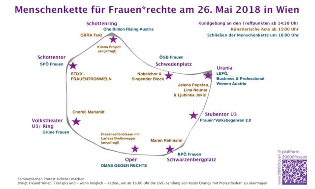 Übersichtsplan: Die Treffpunkte der einzelnen Vereine und der Musiker.