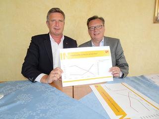 Ewald Schnecker und Norbert Darabos mit der erfreulichen Statistik: Arbeitslosigkeit absteigend, Beschäftigung ansteigend.