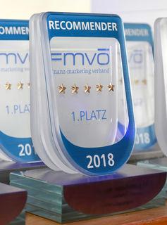 Die Sparkasse Kitzbühel wurde mit dem Recommender Award 2018 ausgezeichnet.